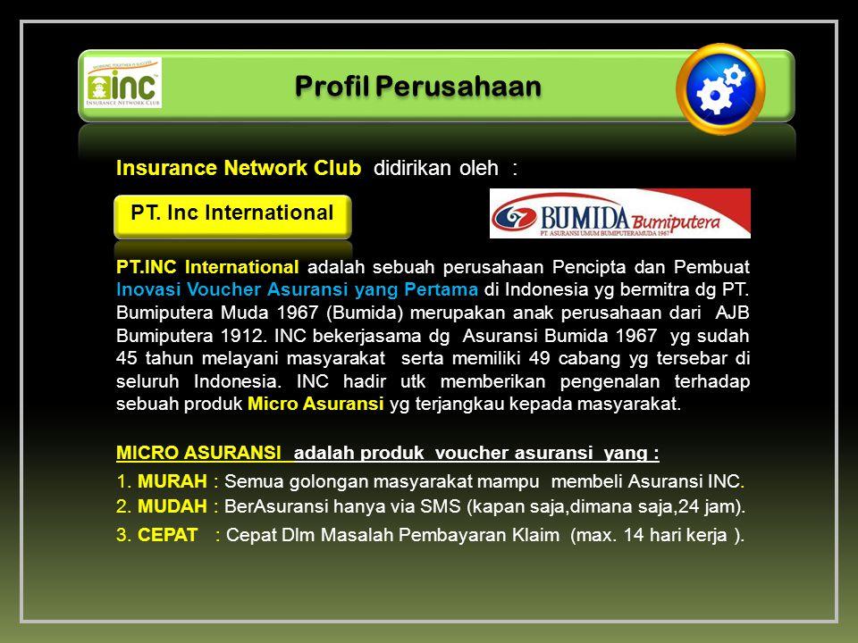 Profil Perusahaan Insurance Network Club didirikan oleh :
