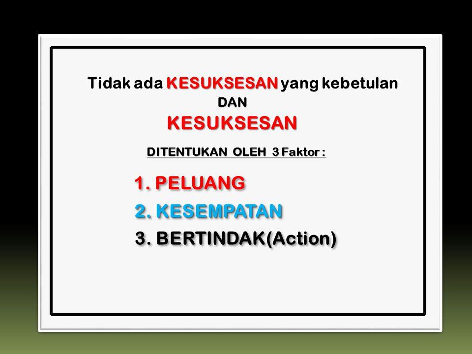 DITENTUKAN OLEH 3 Faktor :