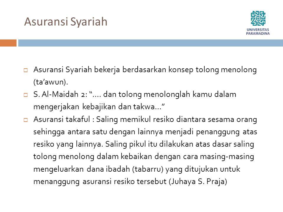 Asuransi Syariah Asuransi Syariah bekerja berdasarkan konsep tolong menolong (ta'awun).