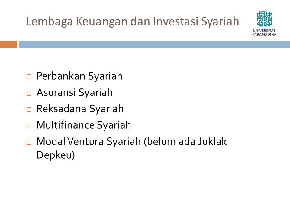 Lembaga Keuangan dan Investasi Syariah