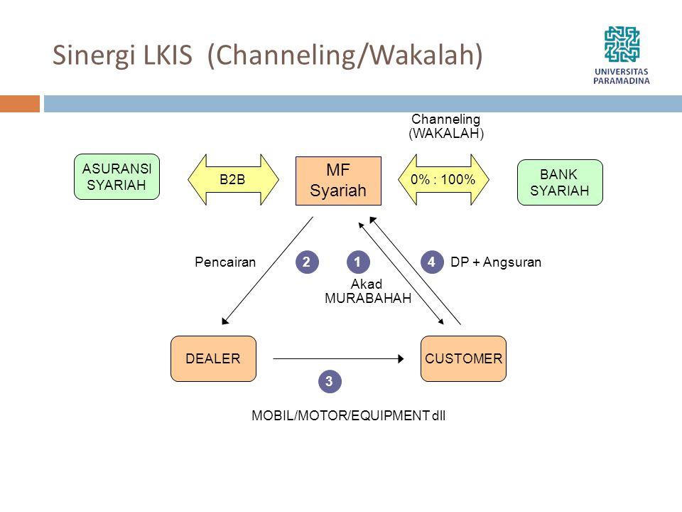 Sinergi LKIS (Channeling/Wakalah)