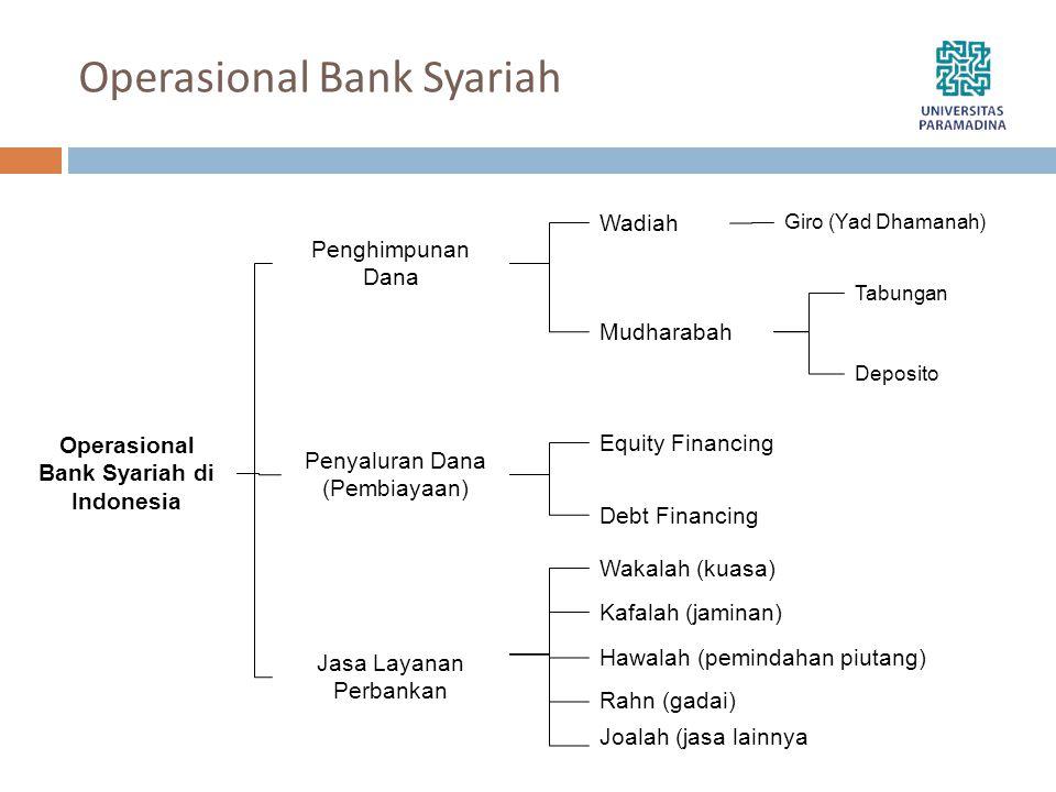 Operasional Bank Syariah