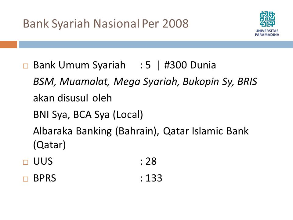 Bank Syariah Nasional Per 2008