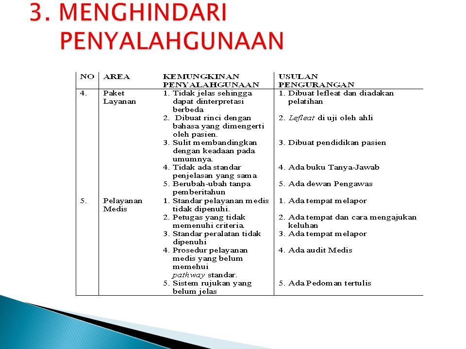 3. MENGHINDARI PENYALAHGUNAAN