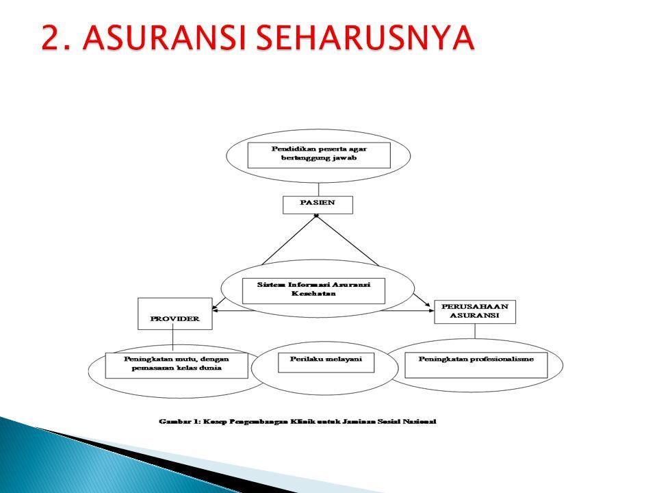 2. ASURANSI SEHARUSNYA