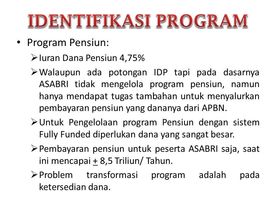 IDENTIFIKASI PROGRAM Program Pensiun: Iuran Dana Pensiun 4,75%