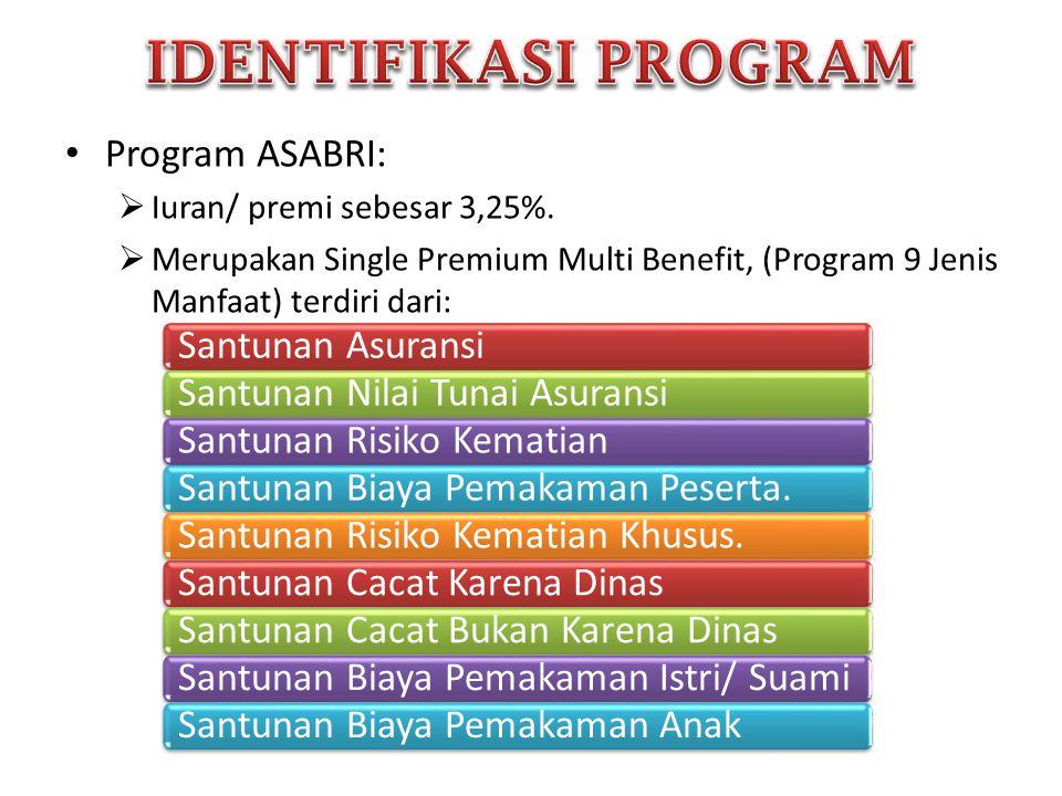 IDENTIFIKASI PROGRAM Program ASABRI: Santunan Asuransi