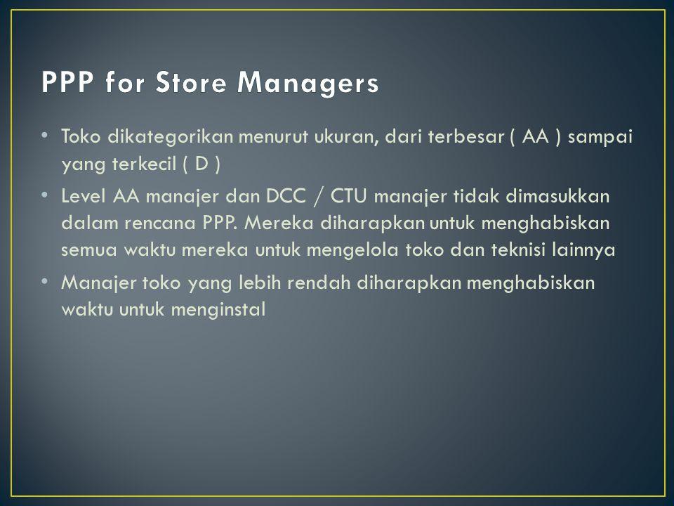 PPP for Store Managers Toko dikategorikan menurut ukuran, dari terbesar ( AA ) sampai yang terkecil ( D )