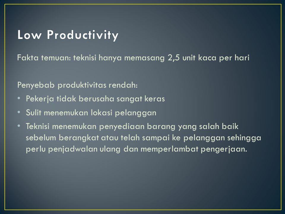 Low Productivity Fakta temuan: teknisi hanya memasang 2,5 unit kaca per hari. Penyebab produktivitas rendah: