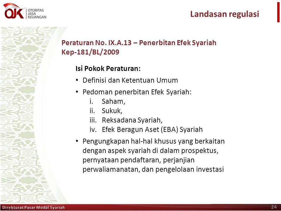 Landasan regulasi Peraturan No. IX.A.13 – Penerbitan Efek Syariah