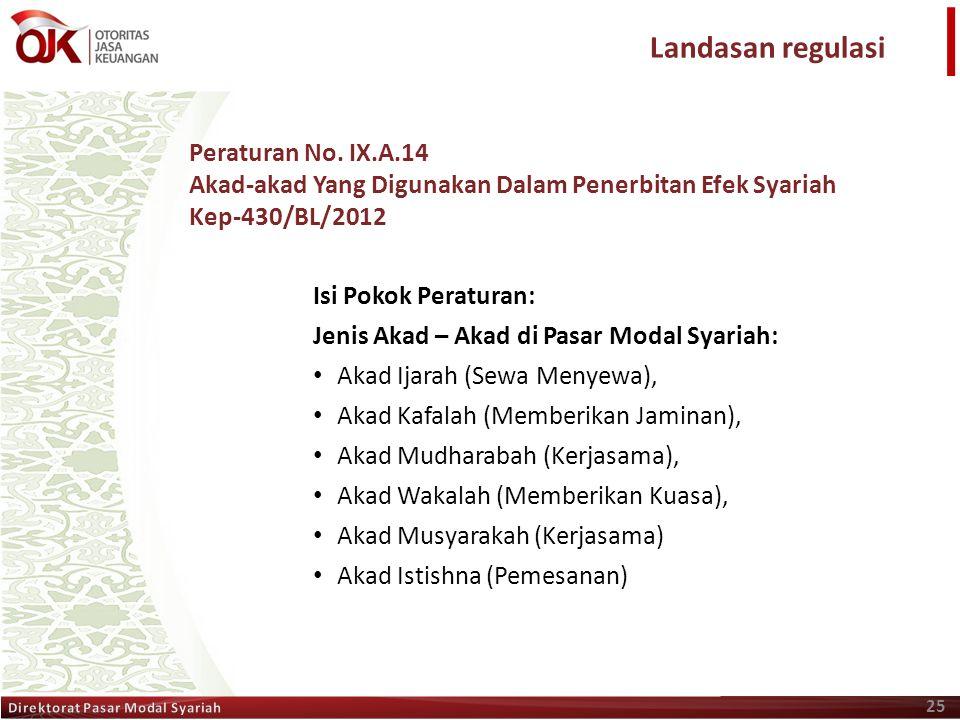 Landasan regulasi Peraturan No. IX.A.14