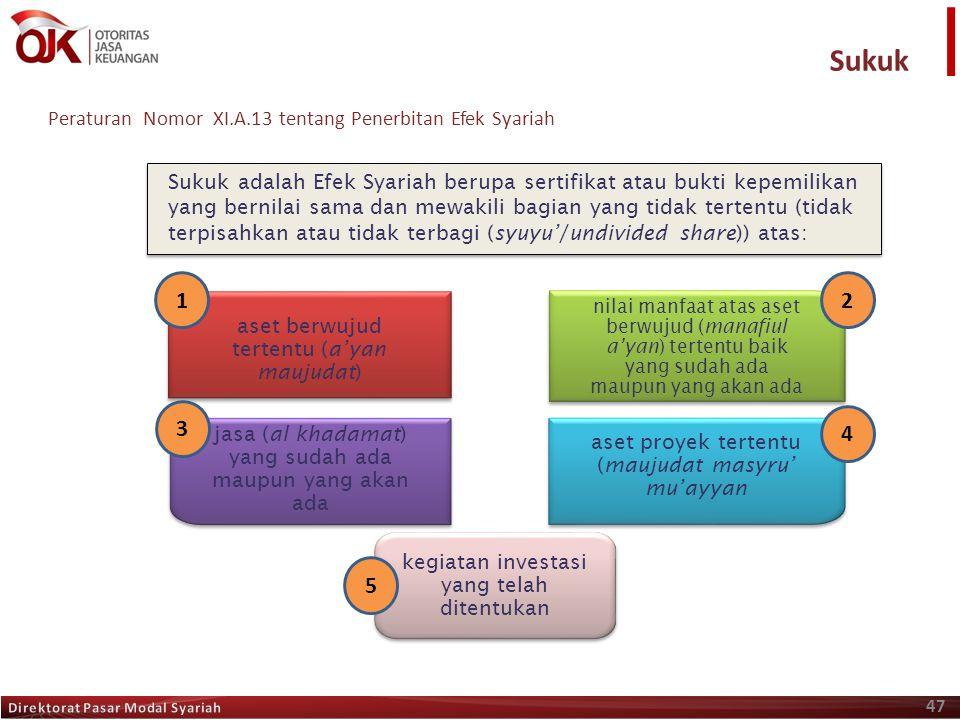 Sukuk Peraturan Nomor XI.A.13 tentang Penerbitan Efek Syariah.
