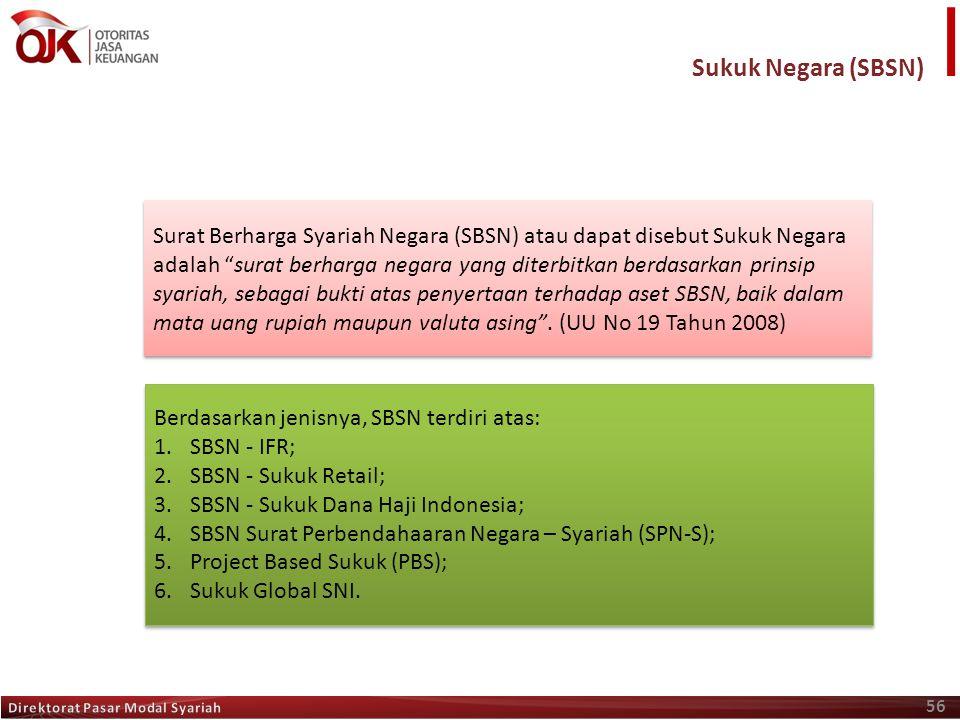 Sukuk Negara (SBSN)