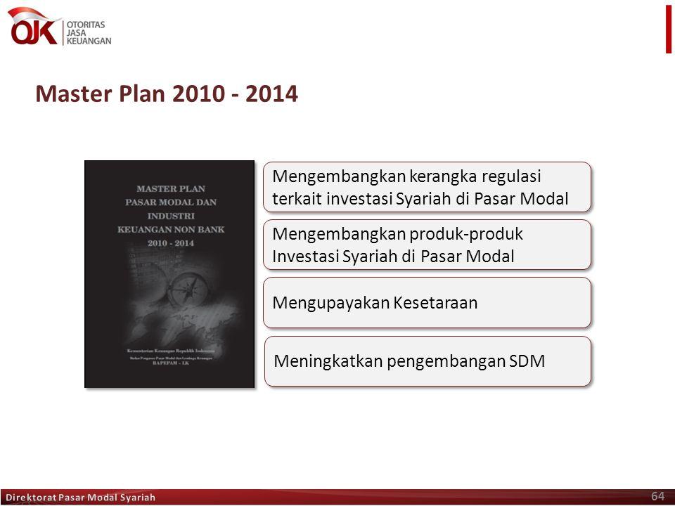Master Plan 2010 - 2014 Mengembangkan kerangka regulasi terkait investasi Syariah di Pasar Modal.