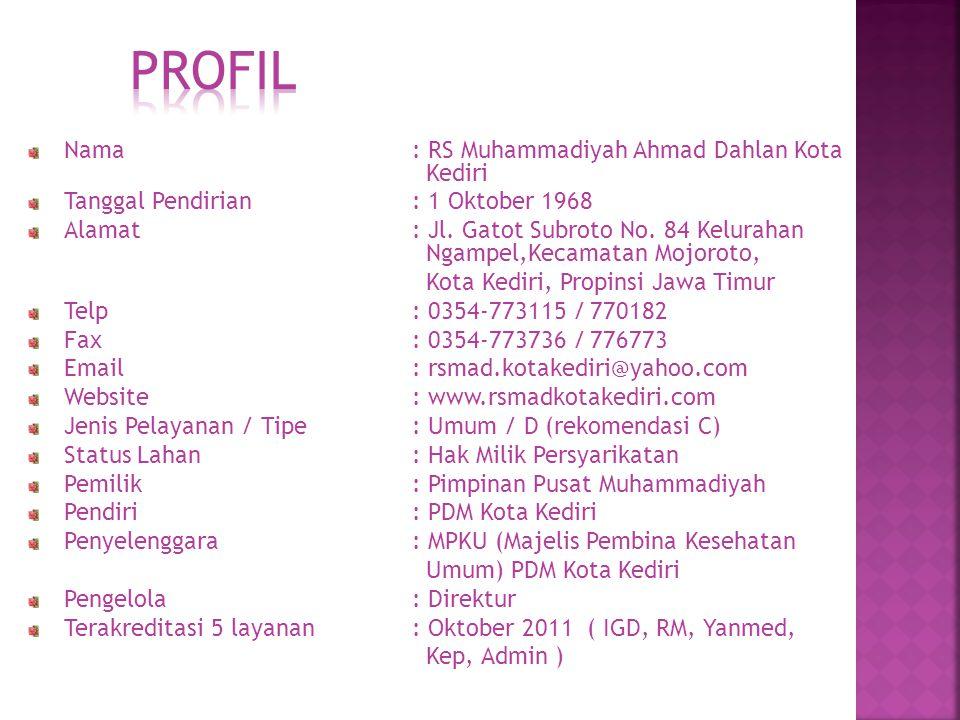 PROFIL Nama : RS Muhammadiyah Ahmad Dahlan Kota Kediri