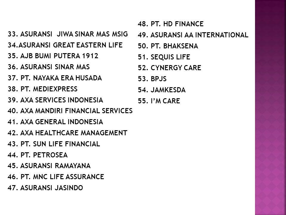 33. ASURANSI JIWA SINAR MAS MSIG 34. ASURANSI GREAT EASTERN LIFE 35