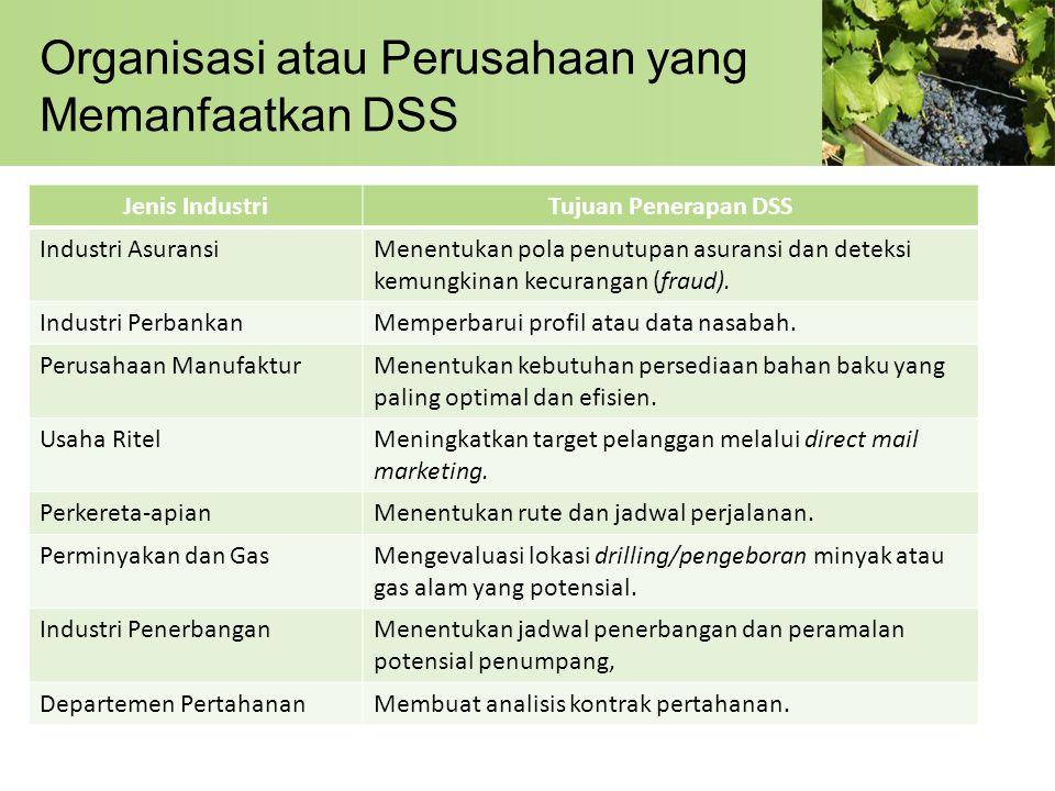 Organisasi atau Perusahaan yang Memanfaatkan DSS
