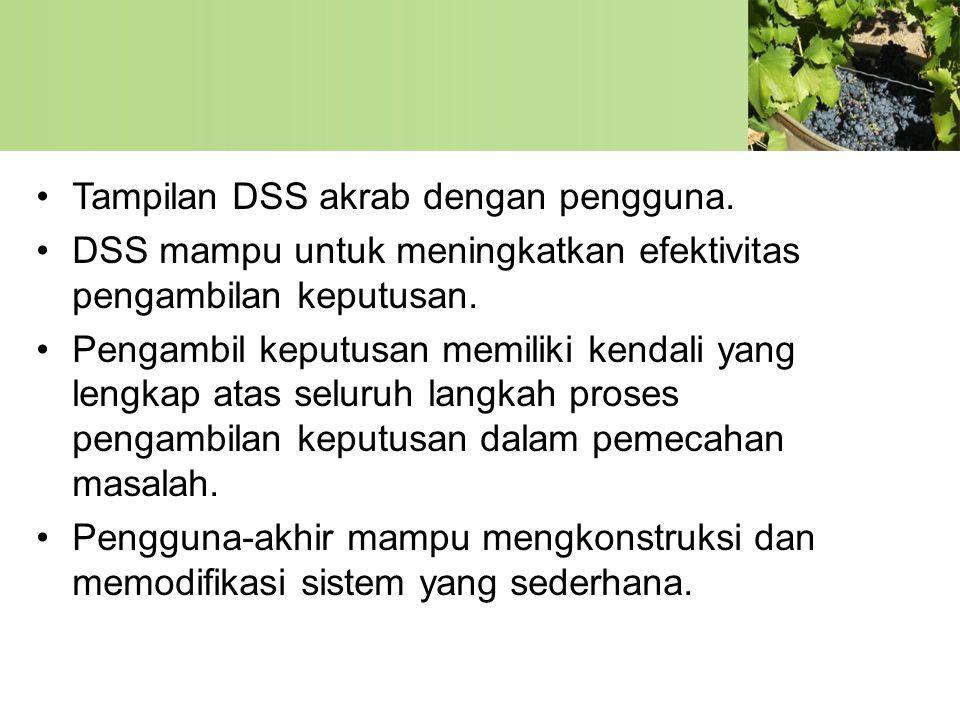 Tampilan DSS akrab dengan pengguna.