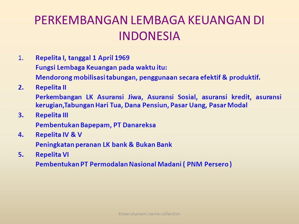 PERKEMBANGAN LEMBAGA KEUANGAN DI INDONESIA