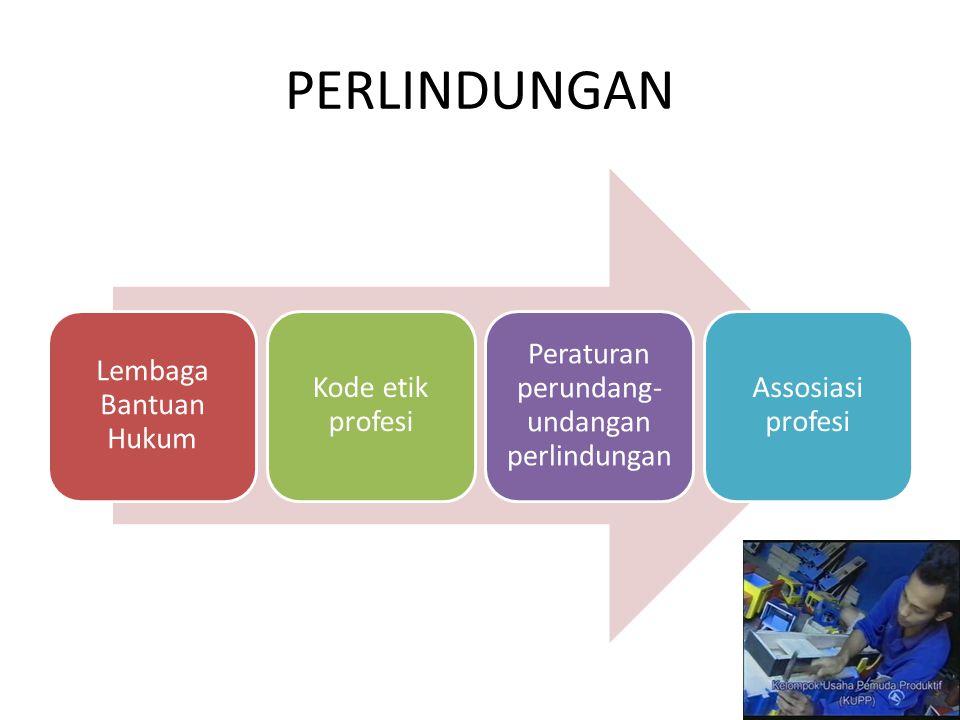 Peraturan perundang-undangan perlindungan