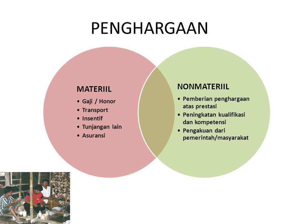 PENGHARGAAN NONMATERIIL MATERIIL Gaji / Honor Transport Insentif