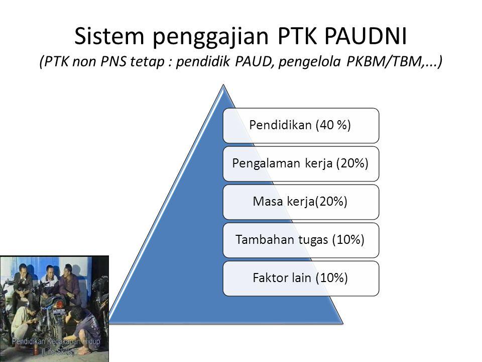 Sistem penggajian PTK PAUDNI (PTK non PNS tetap : pendidik PAUD, pengelola PKBM/TBM,...)