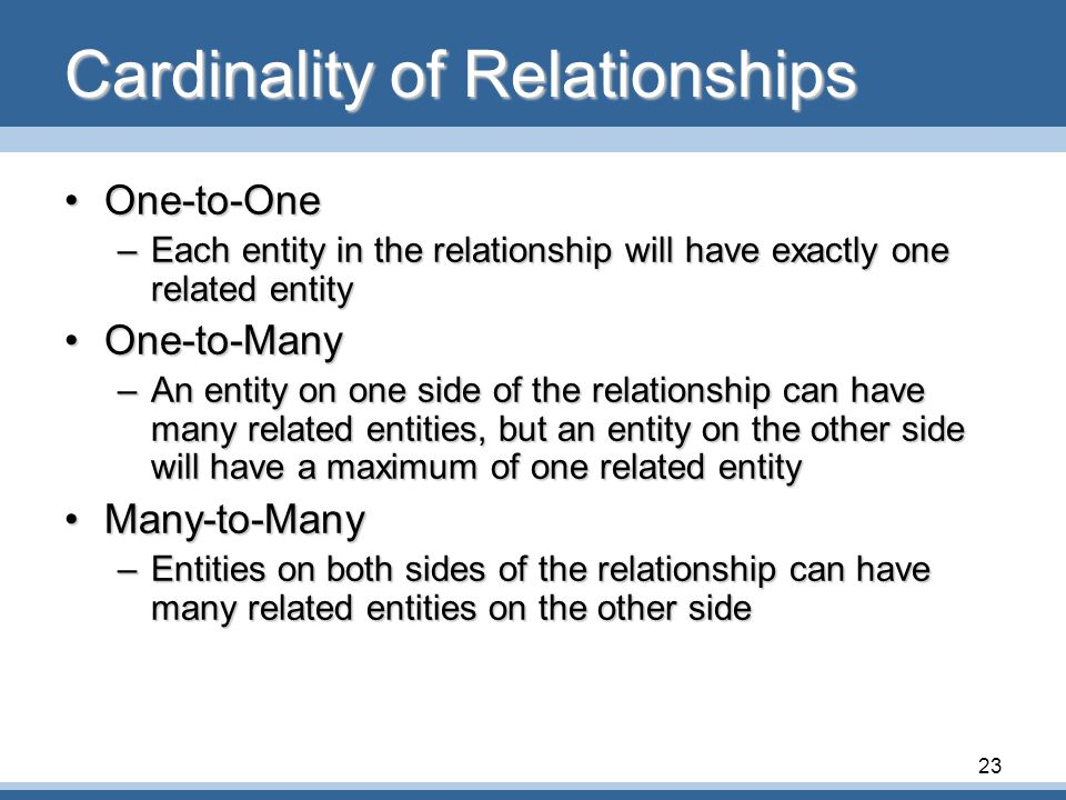 Cardinality of Relationships
