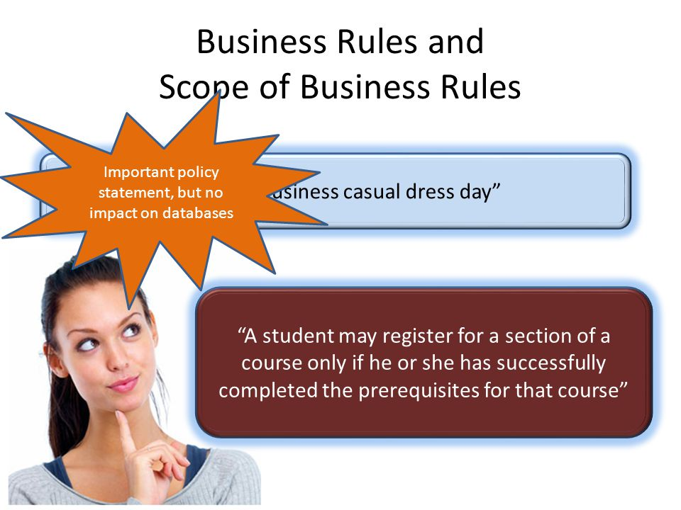 Business Rules and Scope of Business Rules