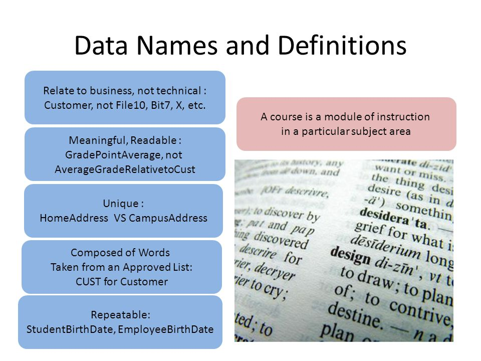 Data Names and Definitions
