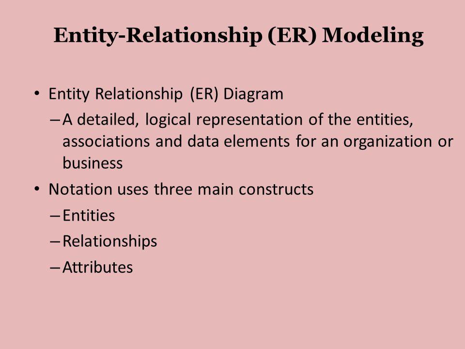 Entity-Relationship (ER) Modeling