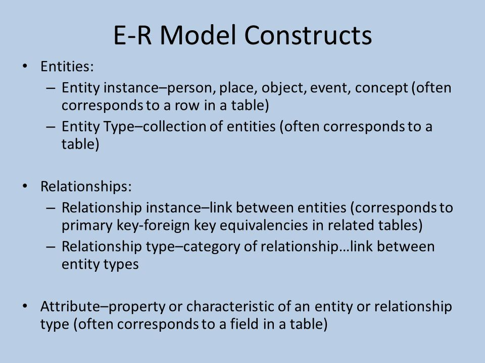 E-R Model Constructs Entities: