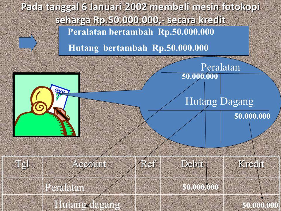 Pada tanggal 6 Januari 2002 membeli mesin fotokopi seharga Rp. 50. 000
