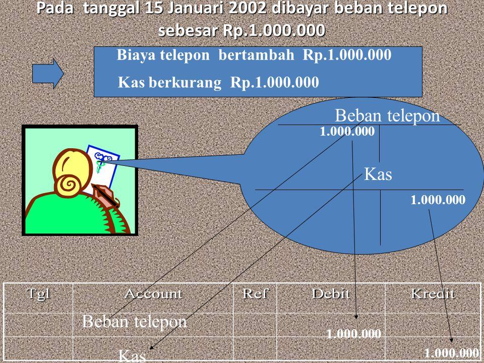 Pada tanggal 15 Januari 2002 dibayar beban telepon sebesar Rp. 1. 000