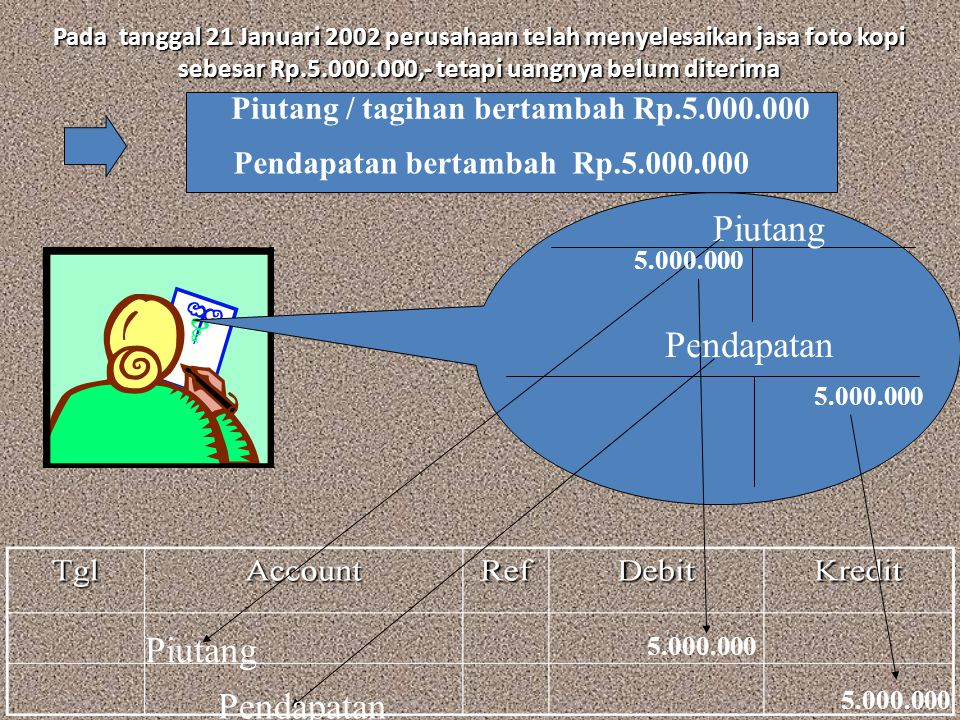 Piutang Pendapatan Piutang Pendapatan