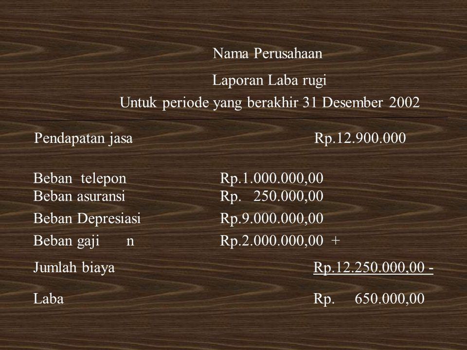 Nama Perusahaan Laporan Laba rugi. Untuk periode yang berakhir 31 Desember 2002. Pendapatan jasa Rp.12.900.000.