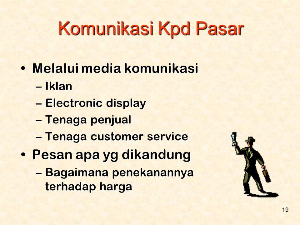 Komunikasi Kpd Pasar Melalui media komunikasi Pesan apa yg dikandung