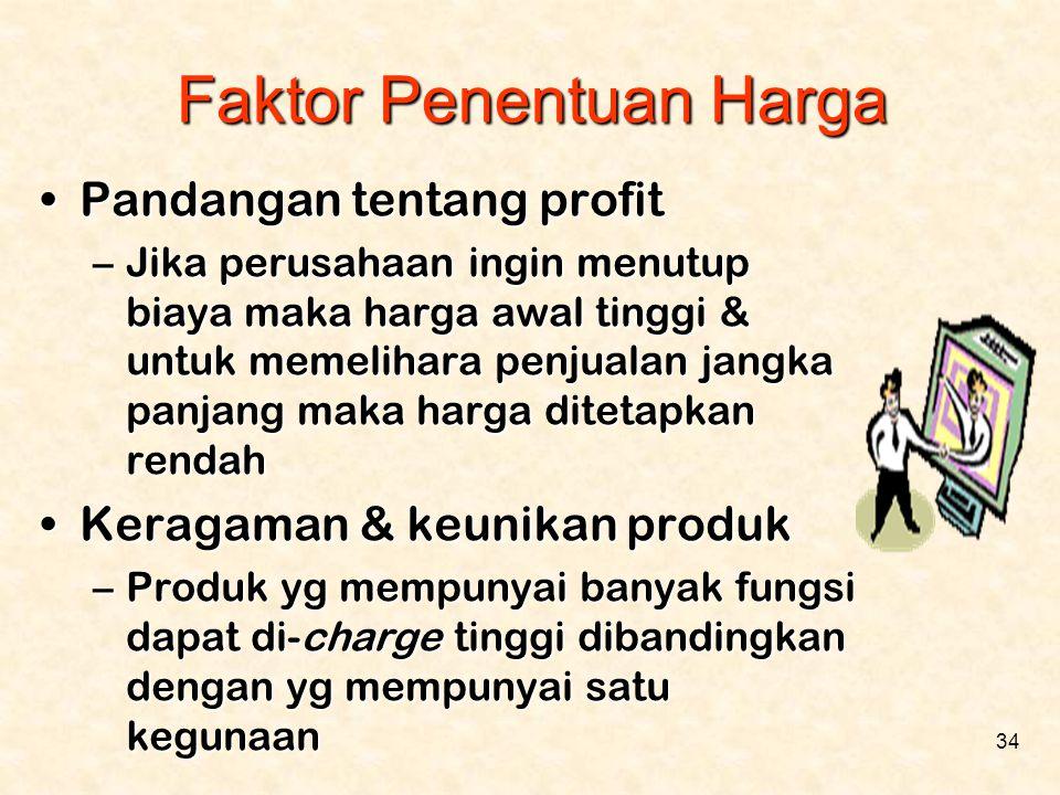 Faktor Penentuan Harga