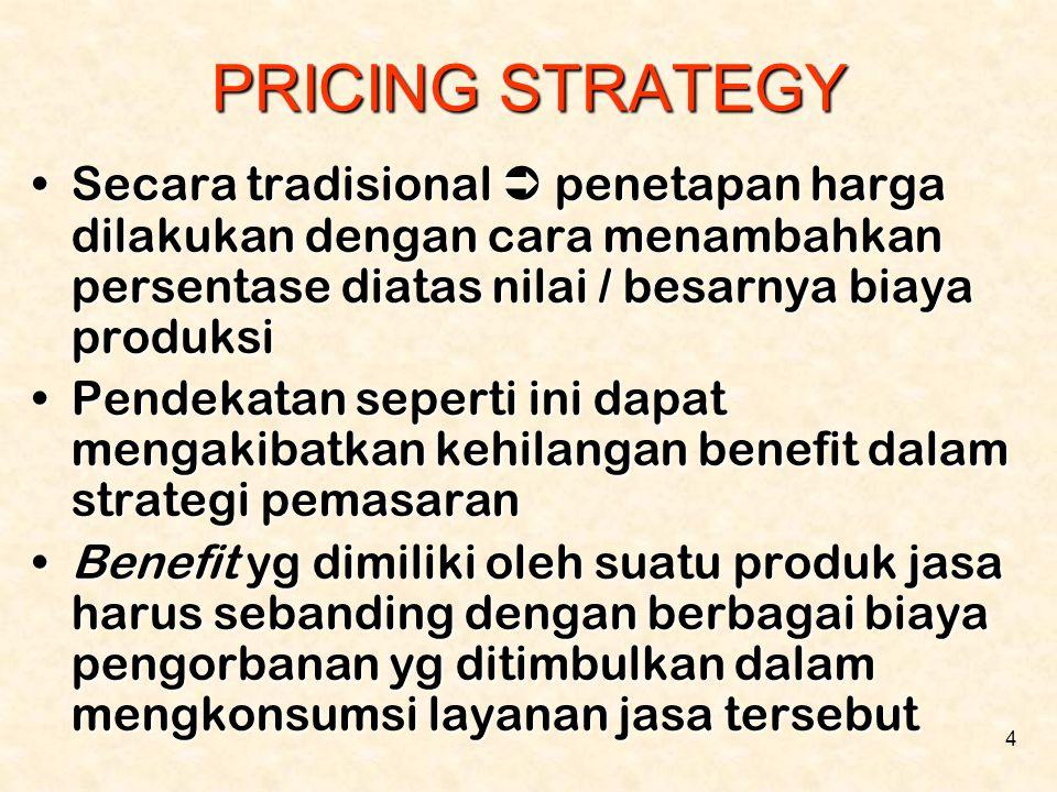 PRICING STRATEGY Secara tradisional  penetapan harga dilakukan dengan cara menambahkan persentase diatas nilai / besarnya biaya produksi.