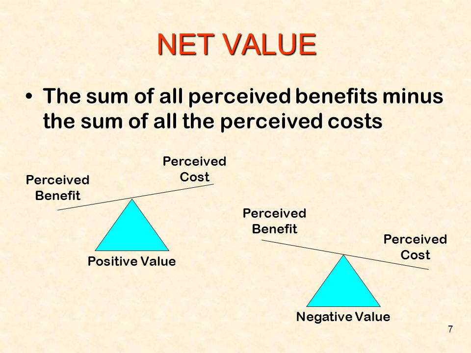 NET VALUE The sum of all perceived benefits minus the sum of all the perceived costs. Perceived Cost.