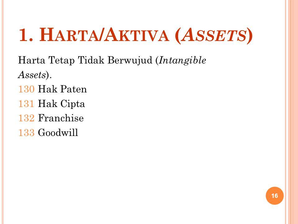 1. Harta/Aktiva (Assets)