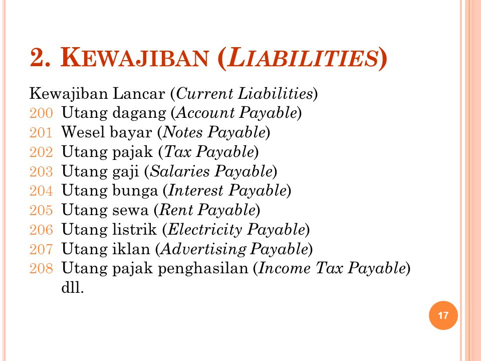 2. Kewajiban (Liabilities)