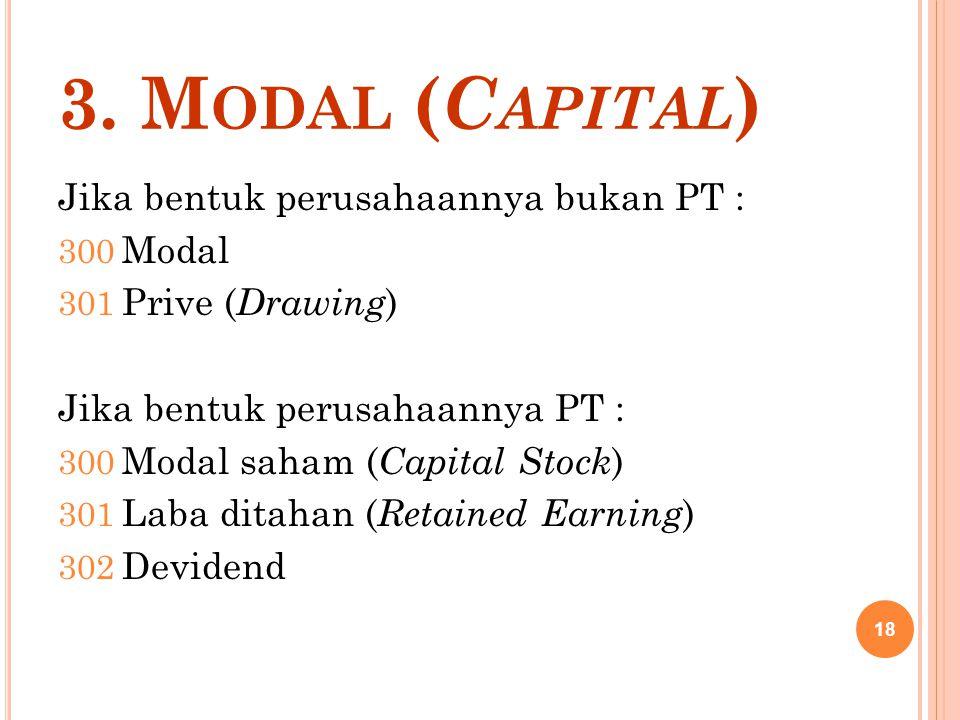 3. Modal (Capital) Jika bentuk perusahaannya bukan PT : Modal