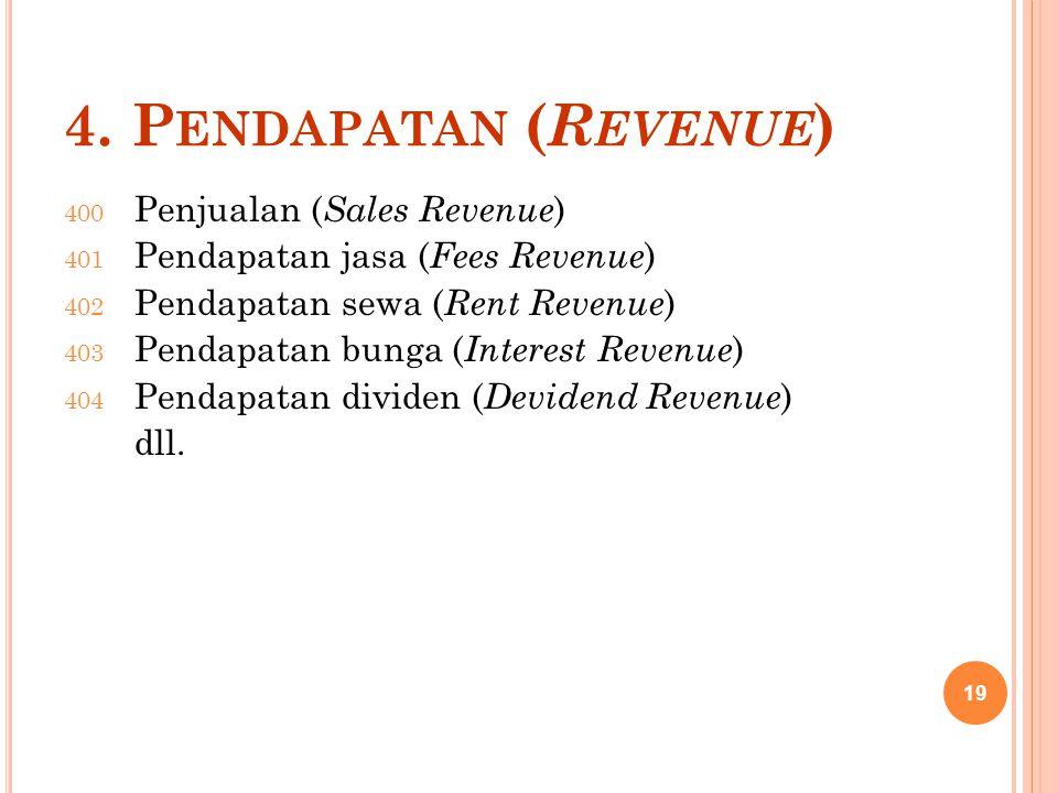 4. Pendapatan (Revenue) Penjualan (Sales Revenue)