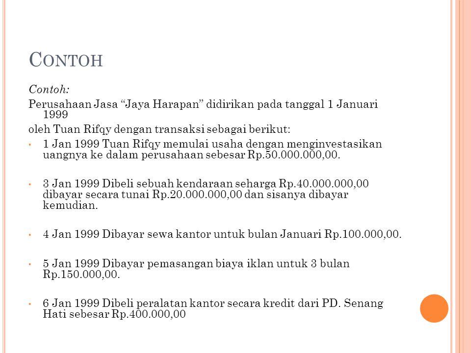 Contoh Contoh: Perusahaan Jasa Jaya Harapan didirikan pada tanggal 1 Januari 1999. oleh Tuan Rifqy dengan transaksi sebagai berikut: