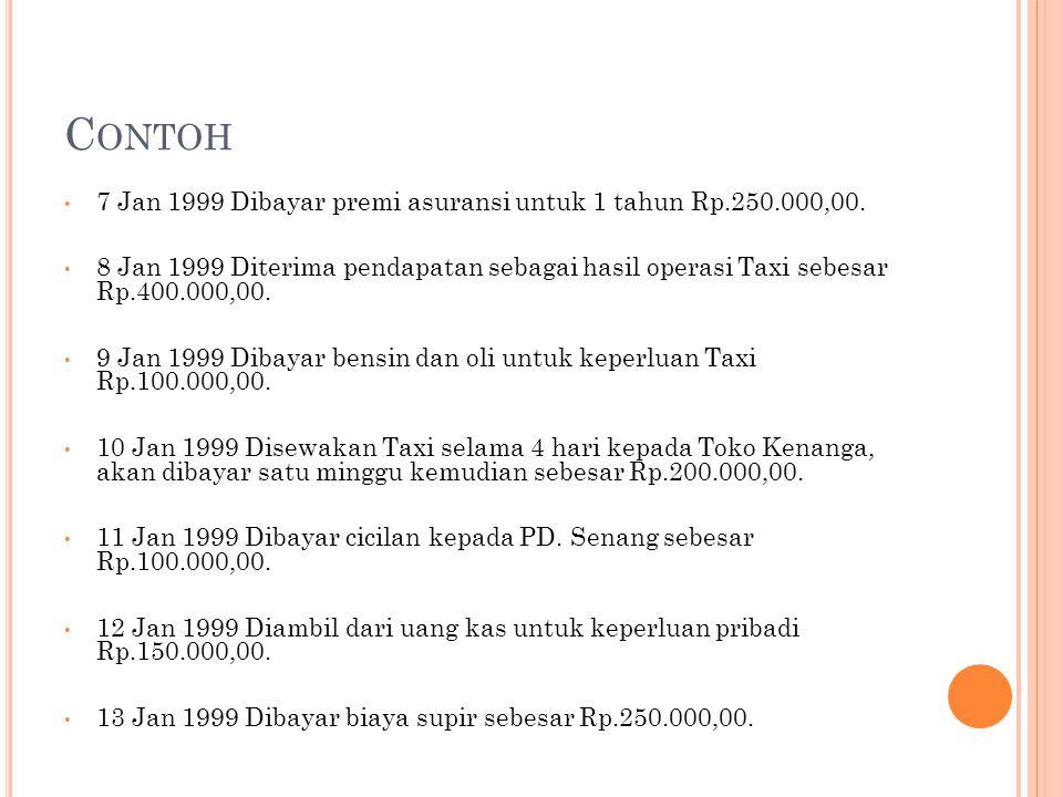 Contoh 7 Jan 1999 Dibayar premi asuransi untuk 1 tahun Rp.250.000,00.