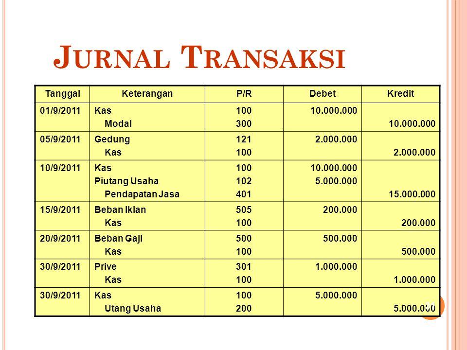 Jurnal Transaksi Tanggal Keterangan P/R Debet Kredit 01/9/2011 Kas
