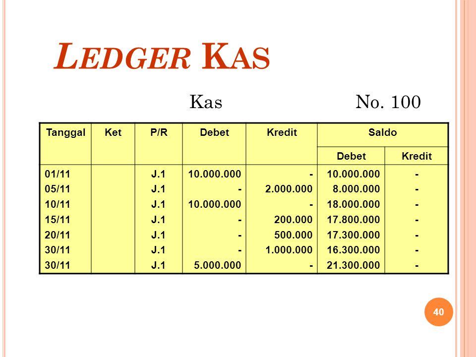 Ledger Kas Kas No. 100 Tanggal Ket P/R Debet Kredit Saldo 01/11 05/11