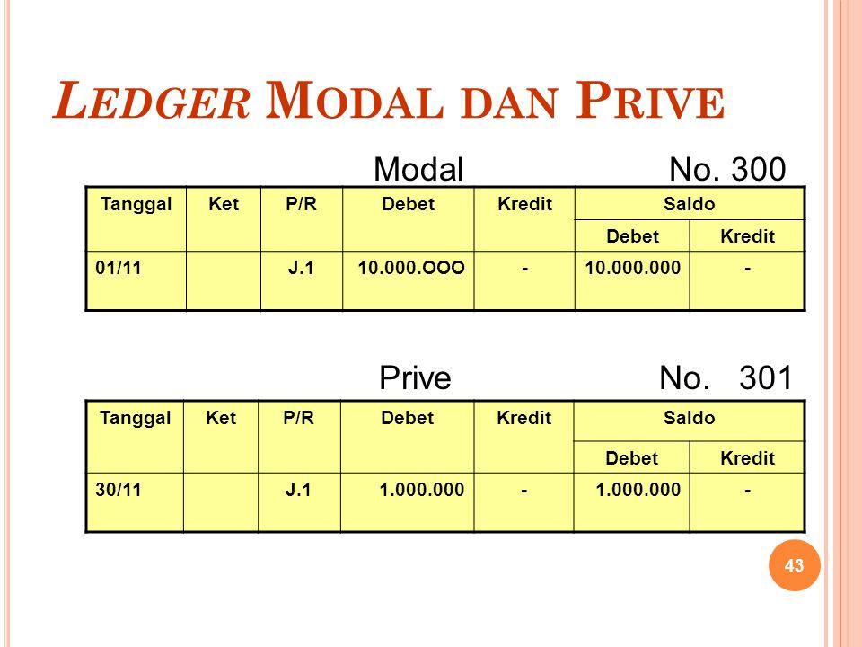 Ledger Modal dan Prive Modal No. 300 Prive No. 301 Tanggal Ket P/R
