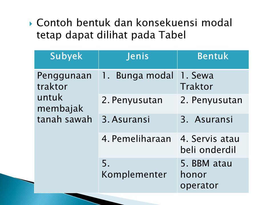 Contoh bentuk dan konsekuensi modal tetap dapat dilihat pada Tabel