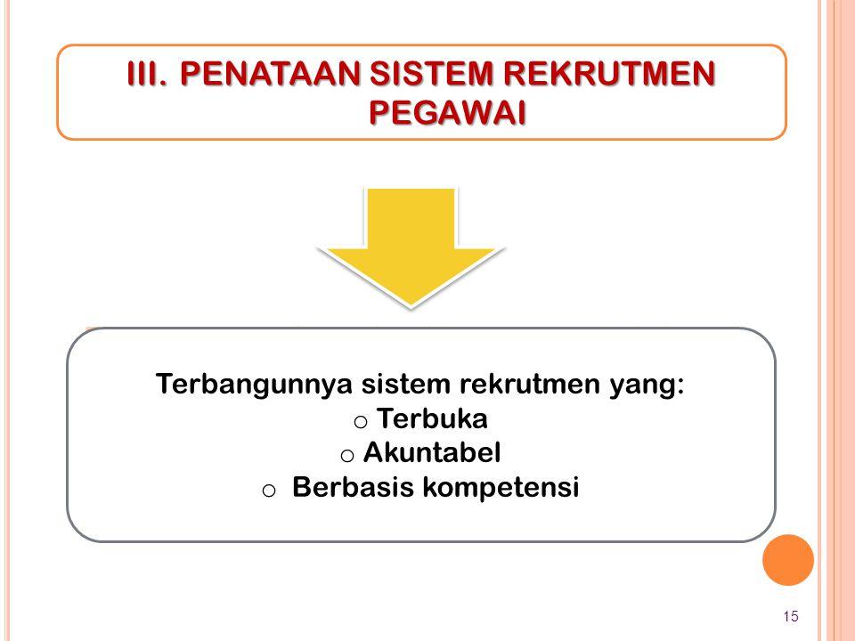 Penataan Sistem Rekrutmen Pegawai